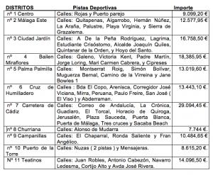 TABLA INVERSIONES DEPORTE